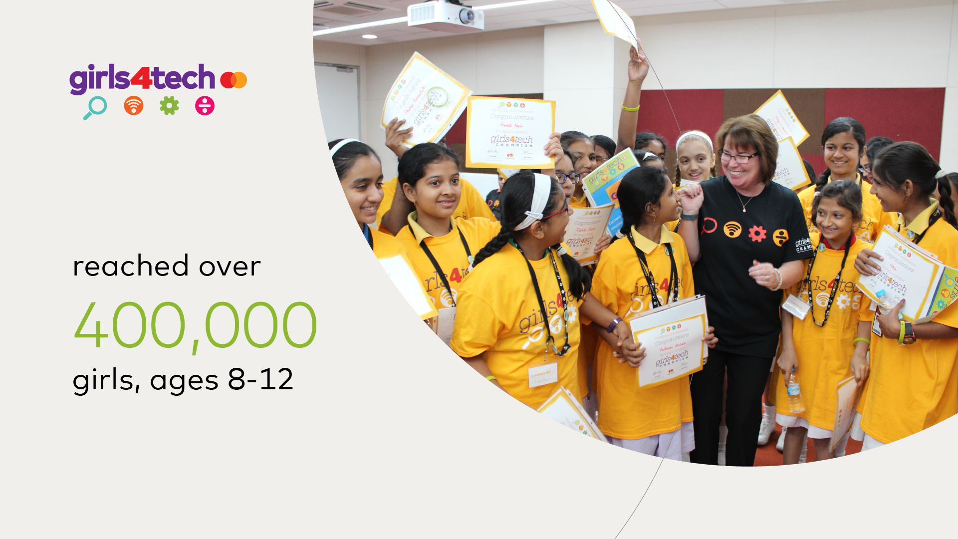 Mastercard commits to reaching 1m girls globally by 2025 through STEM